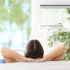 Incalzire / Climatizare - termostat wifi smart pentru aer conditionat Sensibo Sky 2 SEN-SKY-02.07